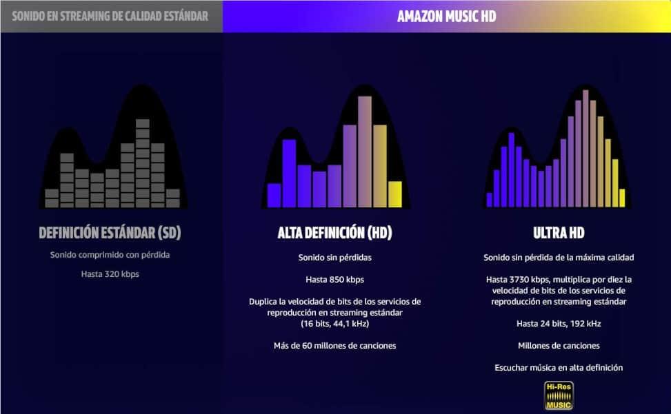música en streaming calidad hd