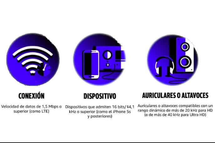 requisitos amazon music hd